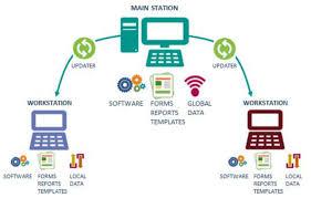 smart tecnology technology component updater
