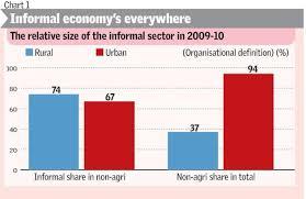 india still a vast informal economy business line