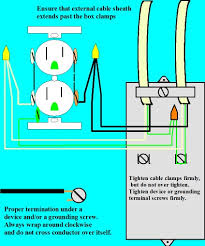 testing a receptacle u2013 how to install a switch or receptacle