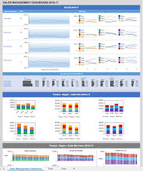 hr dashboard template hr operational dashboard example