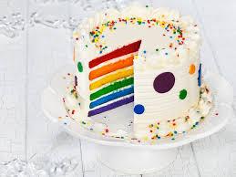 je de cuisine pour fille gâteau d anniversaire tout choco recettes femme actuelle