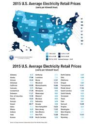 Oregon Map Usa by Map Retail Electricity Prices By State Global Energy Institute