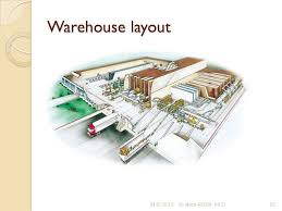 warehouse layout design principles introduction to facilities design ppt video online download