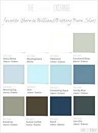2017 popular colors most popular paint colors 2017 pauto co