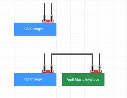 audi ami wiring harness miata wiring harness camaro wiring