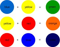what colors make purple paint what colors make purple design decoration