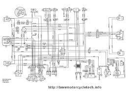 bmw motorcycle wiring diagram bmw wiring diagrams for diy car