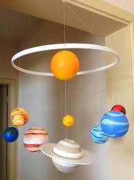 New Veja como fazer um lúdico móbile de teto com planetinhas de isopor  &UV05