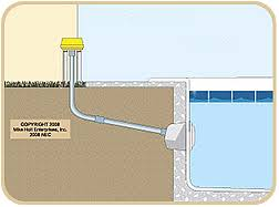 how to build a pool installing the underwater pool light