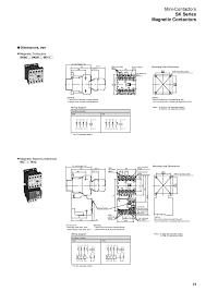 mini contactors and thermal overload relays sk series