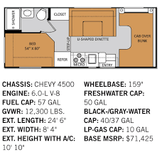 new for 2014 preshow units now available to consumers chateau rv