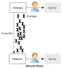 tutorial continuous delivery with docker and jenkins