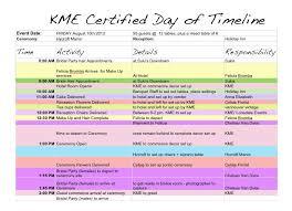 Timeline Spreadsheet Template Excel Budget Timeline Template Event Timeline Template Free Pdf