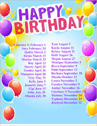 List Template 5 Birthday List Template Teknoswitch