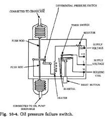 hd wallpapers wiring diagram for well pump pressure switch