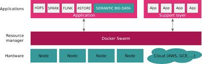 w3c and big data w3c blog