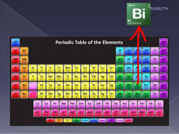 Bismuth Periodic Table Bismuth Ako