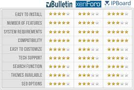 mega xenforo vbulletin ipb mods pack nulled scripts