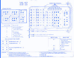 mercedes 190 e 2 3 1988 fuse box block circuit breaker diagram