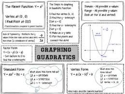 48 best quadratics images on pinterest high maths math