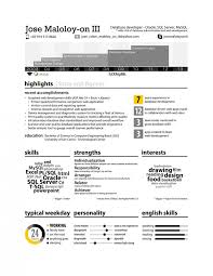 Infografic Resume Infographic Resume Jose Maloloy On Iii Visual Ly