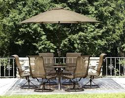 Sears Patio Umbrella Sears Patio Chairs Best Outdoor Wicker Patio Furniture Sears Patio