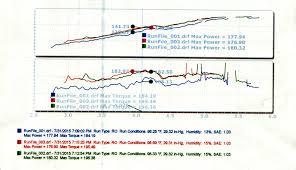 lexus is300 wagon manual is300 nasa pte build lexus is forum
