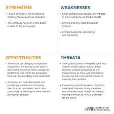 event planning companies swot analysis template and study for event planning companies