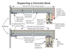 how to frame a floor concrete decks for coastal homes professional deck builder