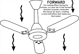 which way should a ceiling fan turn in the summer ceiling fan which way should ceiling fan go in summer remarkable