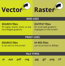 eps format vs jpeg vector raster jpg eps png what s the difference modassic
