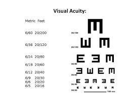 what is the meaning of what is the meaning of 6 24 in eye vision and what is the 40