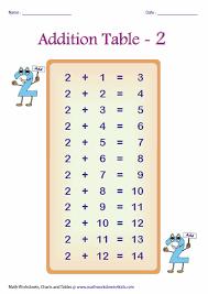 addition table worksheets worksheet on adding 8 practice