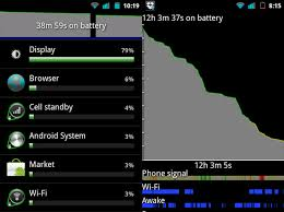android battery how to improve the battery of your android phone android