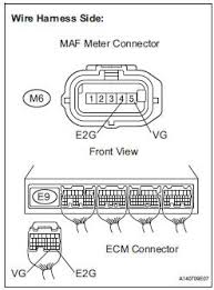 toyota sienna service manual mass or volume air flow circuit