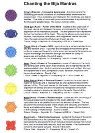solar plexus chakra location what is sound healing violet flame healing centre
