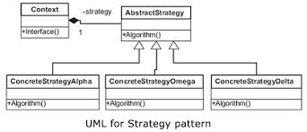php design patterns php mysql javascript jquery ajax nodejs c c cakephp python
