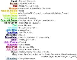 Dark Blue Meaning by Damon Ref Sheet By Radiofireangel On Deviantart