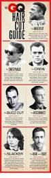 infographic trendiest hairstyles for men in 2017 designtaxi com