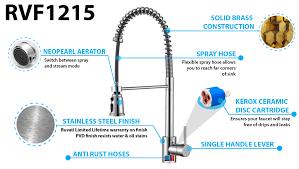 proflo kitchen faucet 100 proflo kitchen faucet tomlinson industries faucet com