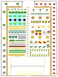 Planning Garden Layout by Raised Vegetable Garden Layout Ideas Interior Design Tips For