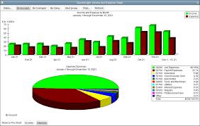payroll tutorial quickbooks online use graphs in quickbooks pro tutorial teachucomp inc