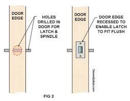 Interior Door Latches How To Fit Door Handles And Latch To Interior Doors Dave S Diy Tips