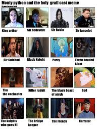 my monty python and the holy grail cast meme by carriejokerbates
