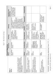 Life Planning Worksheet Ks3 Autobiography Writing Teachit English