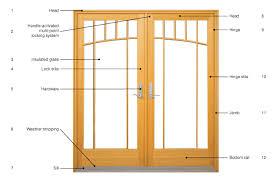 Parts Of An Exterior Door Parts Of A Patio Door
