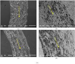 consolidation of aisi316l austenitic steel u2014 tib2 composites by