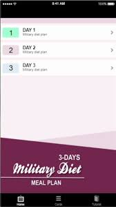easy military diet plan on the app store