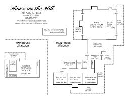 home decor stores in austin tx home decor stores austin tx plan splendid home decor stores with