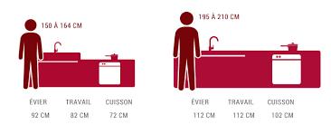hauteur d une cuisine quelle hauteur de plan de travail choisir cuisine plus